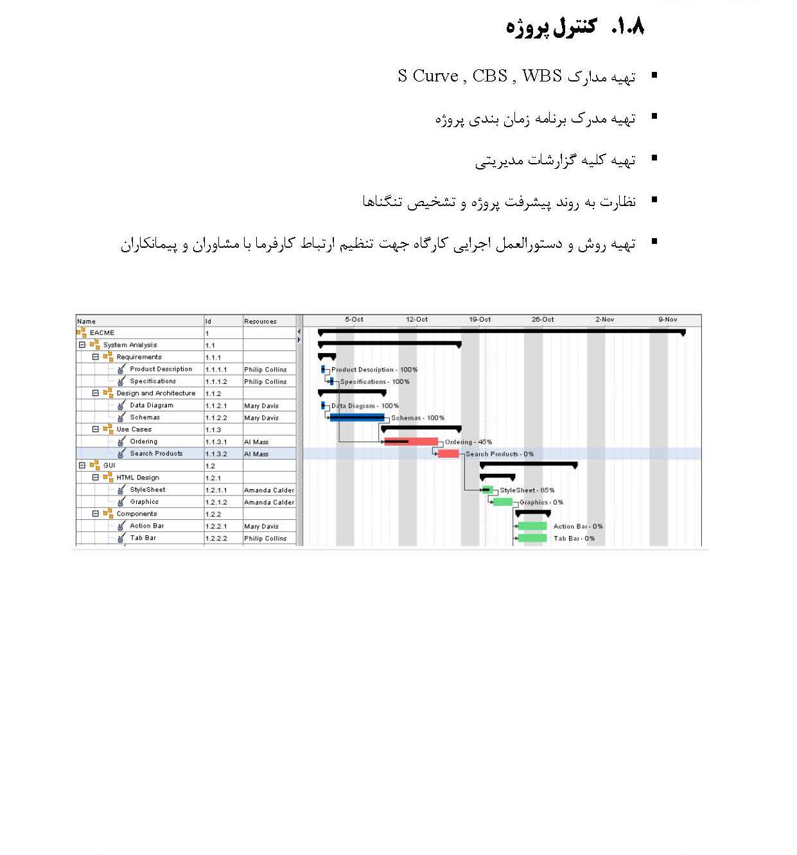 resume farsi_Page_12
